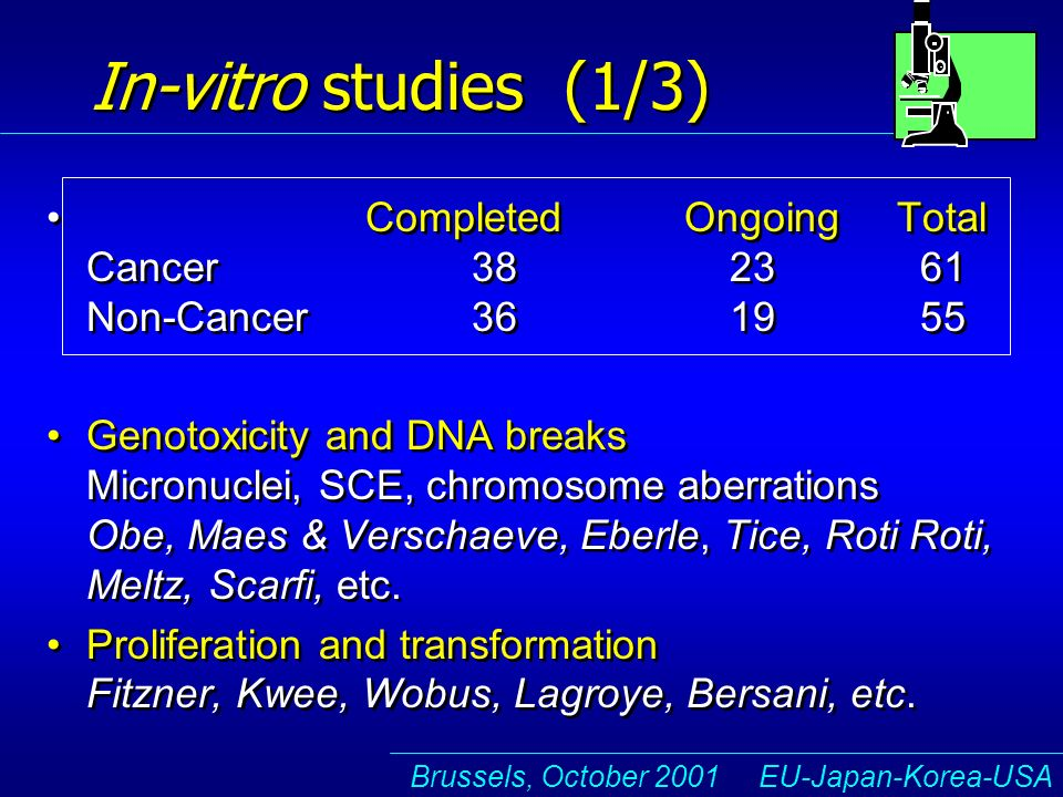Brussels, October 2001 EU-Japan-Korea-USA In-vitro studies (1/3) CompletedOngoingTotal Cancer 38 23 61 Non-Cancer 36 19 55 Genotoxicity and DNA breaks Micronuclei, SCE, chromosome aberrations Obe, Maes & Verschaeve, Eberle, Tice, Roti Roti, Meltz, Scarfi, etc.
