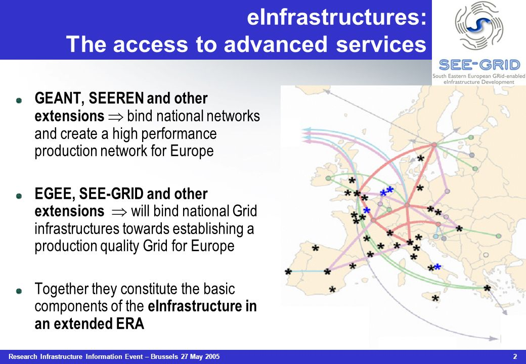 Research Infrastructure Information Event – Brussels 27 May 2005 2 eInfrastructures: The access to advanced services GEANT, SEEREN and other extension