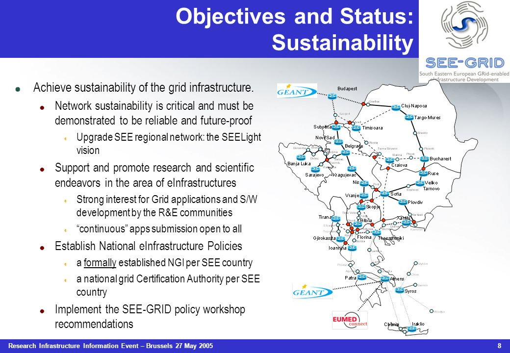 Research Infrastructure Information Event – Brussels 27 May 2005 8 Objectives and Status: Sustainability Achieve sustainability of the grid infrastruc