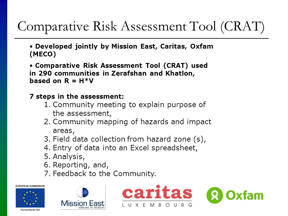Comparative Risk Assessment Tool (CRAT) Developed jointly by Mission East, Caritas, Oxfam (MECO) Comparative Risk Assessment Tool (CRAT) used in 290 communities in Zerafshan and Khatlon, based on R = H*V 7 steps in the assessment: 1.Community meeting to explain purpose of the assessment, 2.Community mapping of hazards and impact areas, 3.Field data collection from hazard zone (s), 4.Entry of data into an Excel spreadsheet, 5.Analysis, 6.Reporting, and, 7.Feedback to the Community.