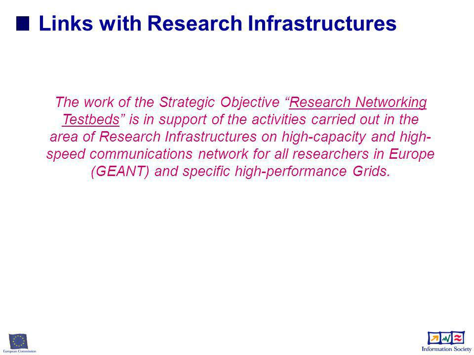 Vision - creating an e-infrastructure… e- Infrastructure security mobility semantic web.