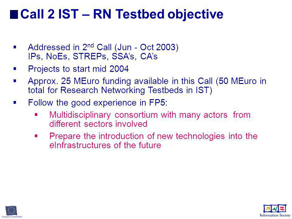 Addressed in 2 nd Call (Jun - Oct 2003) IPs, NoEs, STREPs, SSAs, CAs Projects to start mid 2004 Approx. 25 MEuro funding available in this Call (50 ME