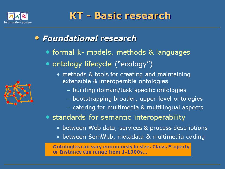 KT - Basic research Foundational research Foundational research formal k- models, methods & languages ontology lifecycle (ecology) methods & tools for creating and maintaining extensible & interoperable ontologies – building domain/task specific ontologies – bootstrapping broader, upper-level ontologies – catering for multimedia & multilingual aspects standards for semantic interoperability between Web data, services & process descriptions between SemWeb, metadata & multimedia coding Ontologies can vary enormously in size.