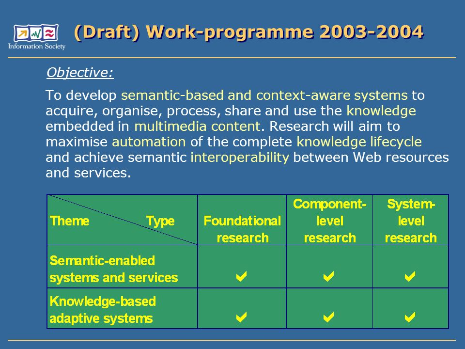 (Draft) Work-programme 2003-2004 Objective: To develop semantic-based and context-aware systems to acquire, organise, process, share and use the knowledge embedded in multimedia content.