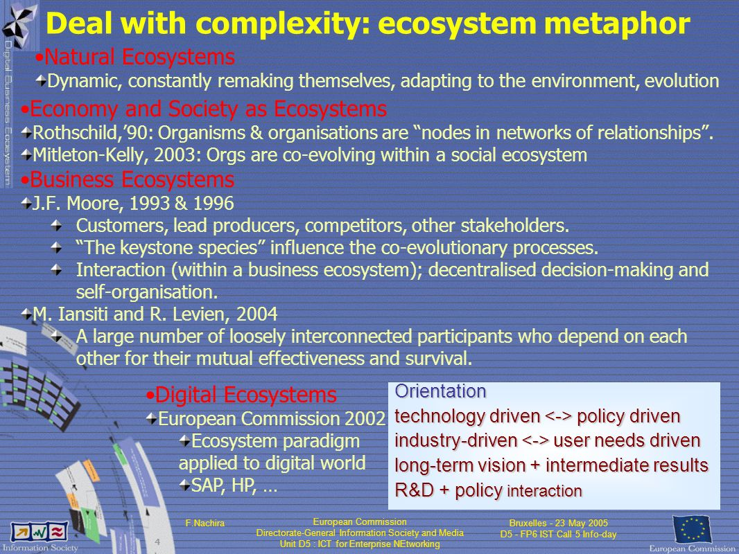 European Commission Directorate-General Information Society and Media Unit D5 : ICT for Enterprise NEtworking F.NachiraBruxelles - 23 May 2005 D5 - FP6 IST Call 5 Info-day 4 Deal with complexity: ecosystem metaphor Economy and Society as Ecosystems Rothschild,90: Organisms & organisations are nodes in networks of relationships.