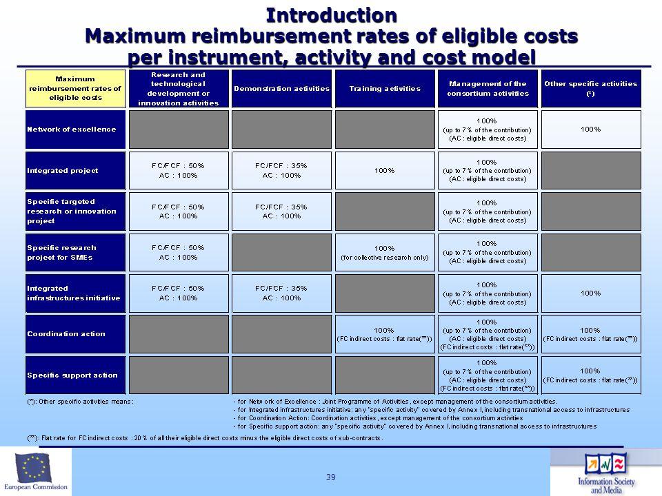39 Introduction Maximum reimbursement rates of eligible costs per instrument, activity and cost model