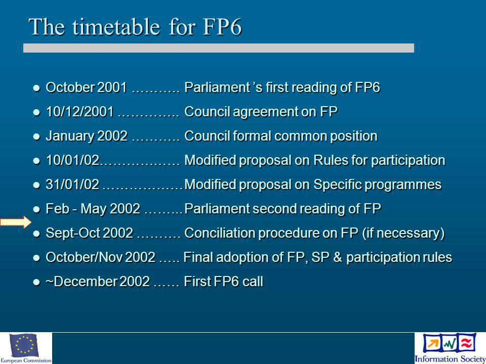 The timetable for FP6 October 2001 ………..Parliament s first reading of FP6 October 2001 ………..Parliament s first reading of FP6 10/12/2001 …………..Council