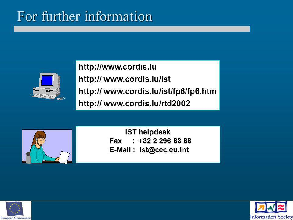 IST helpdesk Fax : +32 2 296 83 88 Fax : +32 2 296 83 88 E-Mail : ist@cec.eu.int E-Mail : ist@cec.eu.int http://www.cordis.lu http:// www.cordis.lu/ist http:// www.cordis.lu/ist/fp6/fp6.htm http:// www.cordis.lu/rtd2002 For further information
