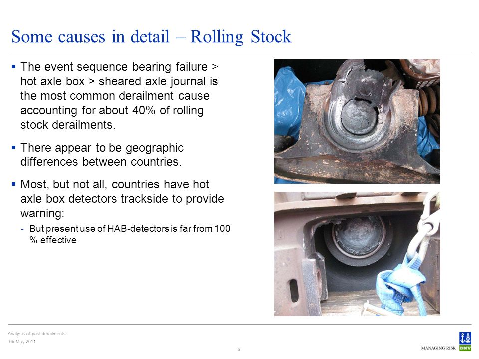 Analysis of past derailments 06 May 2011 10 Excessive track twist most important infrastructure failure cause Derailments occur under presumably safe conditions Upper figure shows track twist limitations for curves R > 420 m - UK has more lenient requirements - > higher proportion of track twist derailments - Derailment has occurred within allowable limit - Neulengbach (AT) Lower figure shows track twist limitations for curves R < 420 m - Derailment has occurred within allowable limit - Fetsund (No) & Rosenbach (AT)