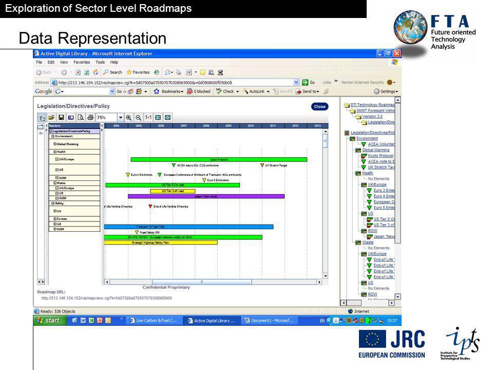 Exploration of Sector Level Roadmaps Data Validation
