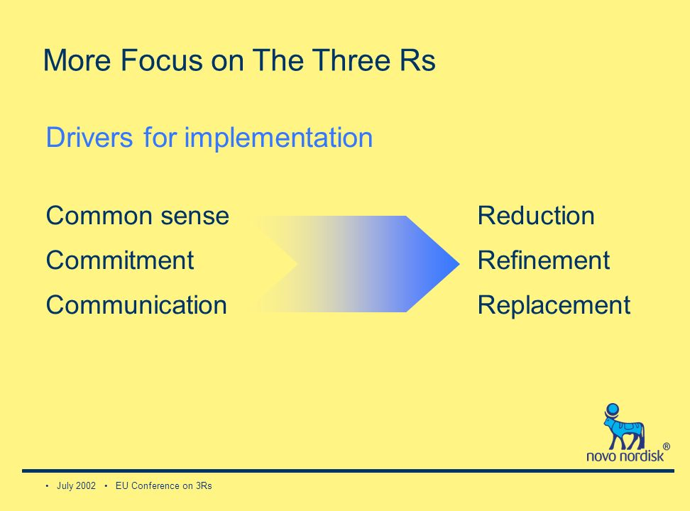 July 2002 EU Conference on 3Rs More Focus on The Three Rs Drivers for implementation Common sense Commitment Communication Reduction Refinement Replacement