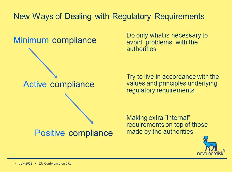 July 2002 EU Conference on 3Rs New Ways of Dealing with Regulatory Requirements Minimum compliance Do only what is necessary to avoid problems with the authorities Try to live in accordance with the values and principles underlying regulatory requirements Making extra internal requirements on top of those made by the authorities Active compliance Positive compliance