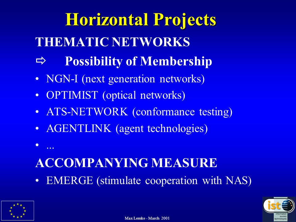 Max Lemke - March 2001 Horizontal Projects THEMATIC NETWORKS Possibility of Membership NGN-I (next generation networks) OPTIMIST (optical networks) AT
