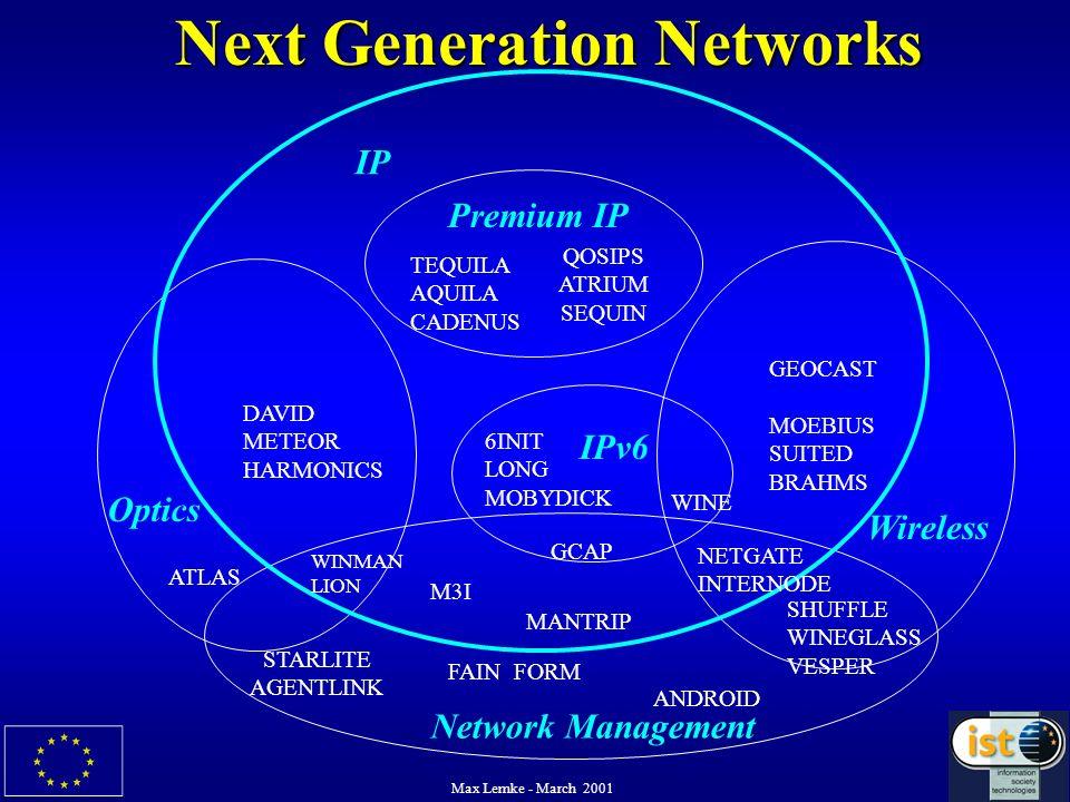 Max Lemke - March 2001 Next Generation Networks Premium IP IPv6 Optics Wireless Network Management TEQUILA AQUILA CADENUS 6INIT LONG MOBYDICK GCAP M3I GEOCAST MOEBIUS SUITED BRAHMS WINMAN LION DAVID METEOR HARMONICS SHUFFLE WINEGLASS VESPER NETGATE INTERNODE FAIN FORM ANDROID WINE MANTRIP ATLAS STARLITE AGENTLINK QOSIPS ATRIUM SEQUIN IP