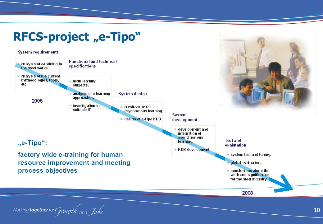 10 RFCS-project e-Tipo e-Tipo: factory wide e-training for human resource improvement and meeting process objectives