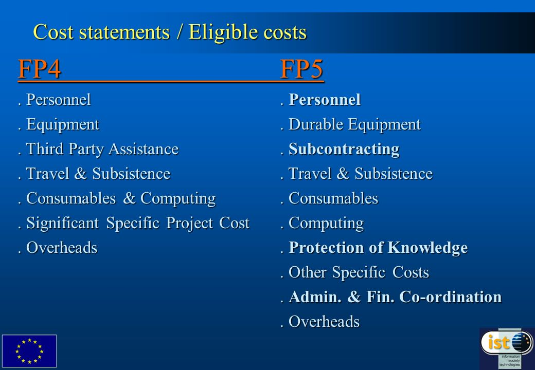 Cost statements / Eligible costs FP4FP5. Personnel.