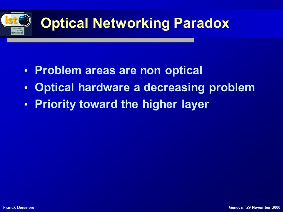 Franck Boissière Geneva - 29 November 2000 Optical Networking Paradox Problem areas are non optical Optical hardware a decreasing problem Priority toward the higher layer