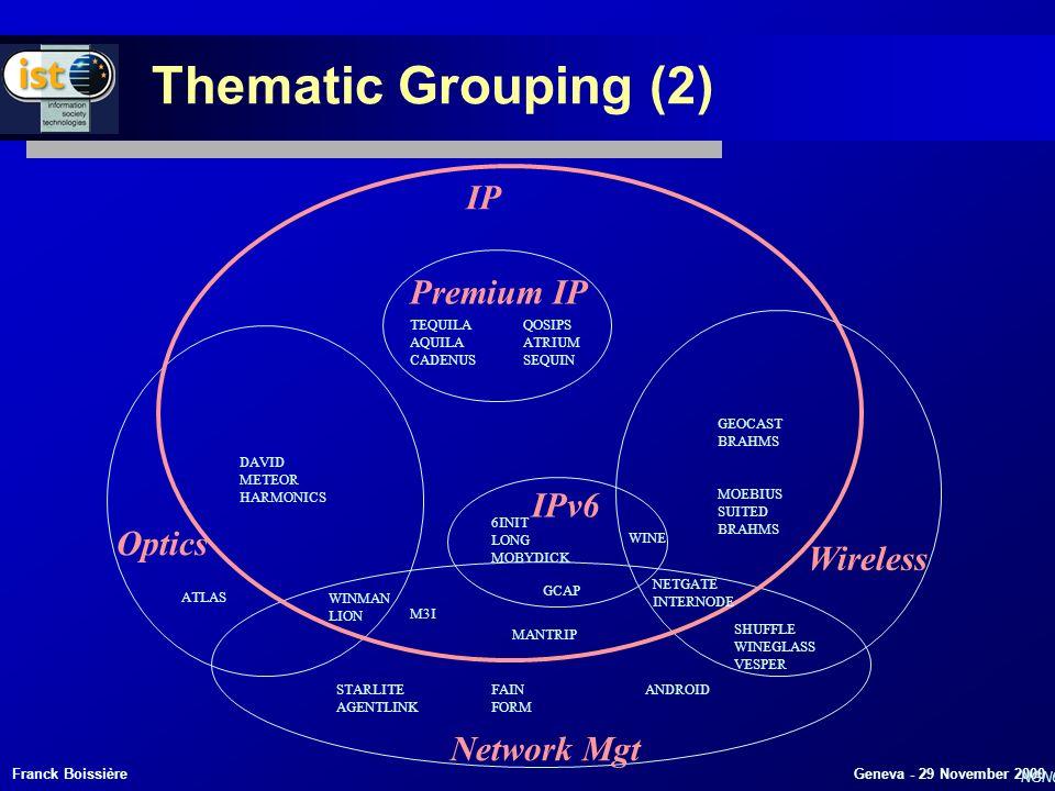 Franck Boissière Geneva - 29 November 2000 Premium IP IPv6 IP Optics Wireless Network Mgt TEQUILA AQUILA CADENUS 6INIT LONG MOBYDICK GCAP M3I GEOCAST BRAHMS MOEBIUS SUITED BRAHMS WINMAN LION DAVID METEOR HARMONICS SHUFFLE WINEGLASS VESPER NETGATE INTERNODE FAIN FORM ANDROID WINE NGN60 MANTRIP ATLAS QOSIPS ATRIUM SEQUIN STARLITE AGENTLINK Thematic Grouping (2)