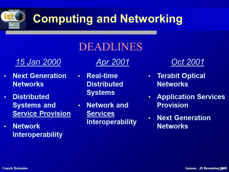 Franck Boissière Geneva - 29 November 2000 CN1 Computing and Networking 15 Jan 2000 Next Generation Networks Distributed Systems and Service Provision Network Interoperability Oct 2001 Terabit Optical Networks Application Services Provision Next Generation Networks Apr 2001 Real-time Distributed Systems Network and Services Interoperability DEADLINES