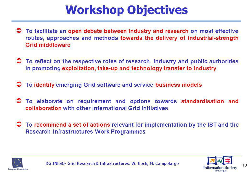 DG INFSO- Grid Research & Infrastructures: W. Boch, M. Campolargo 10 Workshop Objectives To facilitate an open debate between industry and research on