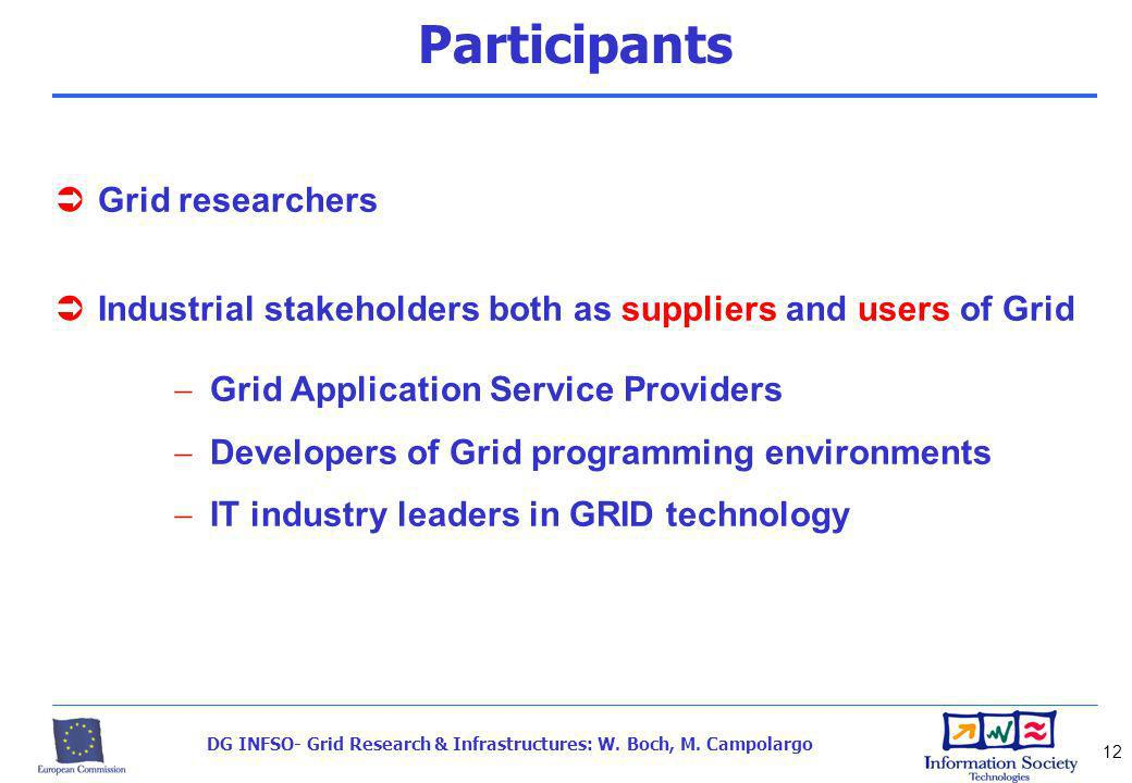 DG INFSO- Grid Research & Infrastructures: W. Boch, M. Campolargo 12 Participants Grid researchers Industrial stakeholders both as suppliers and users