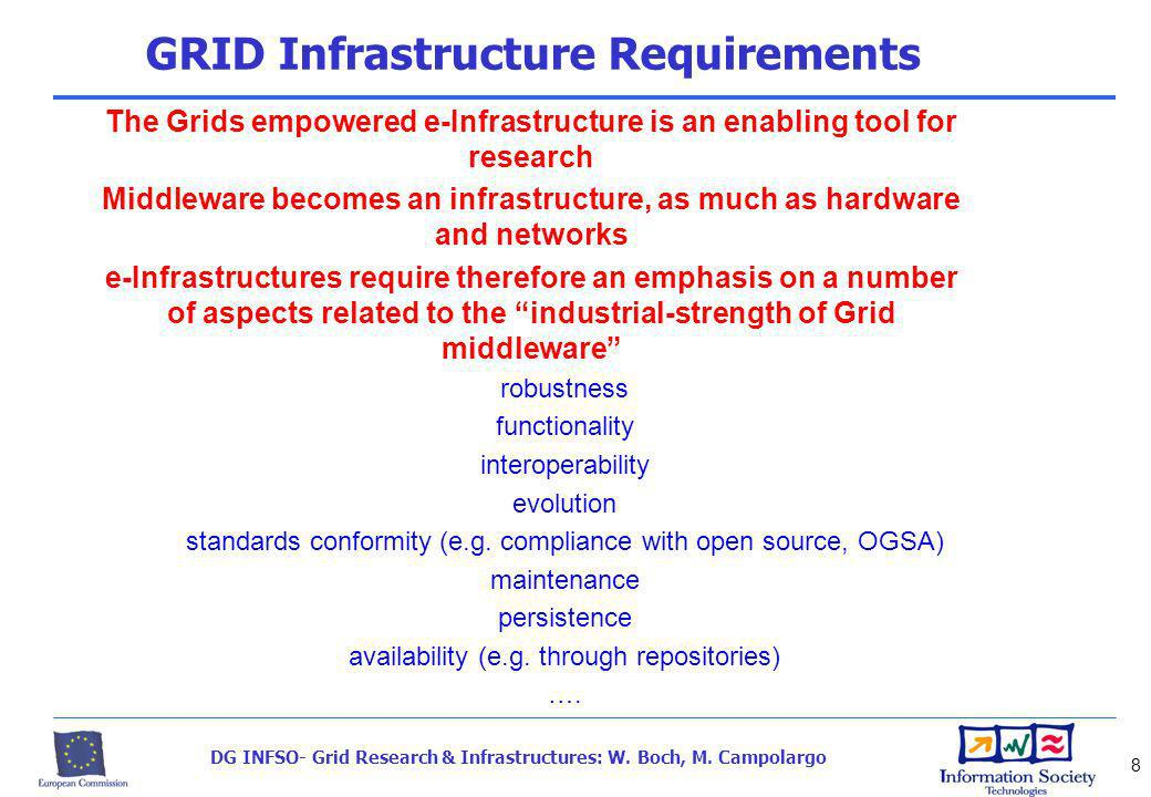 DG INFSO- Grid Research & Infrastructures: W. Boch, M. Campolargo 8 The Grids empowered e-Infrastructure is an enabling tool for research Middleware b