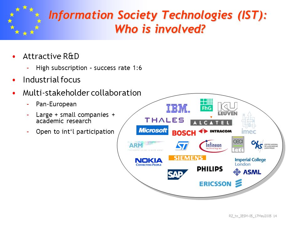 RZ_to_IESM-05_17May Information Society Technologies (IST): Who is involved.