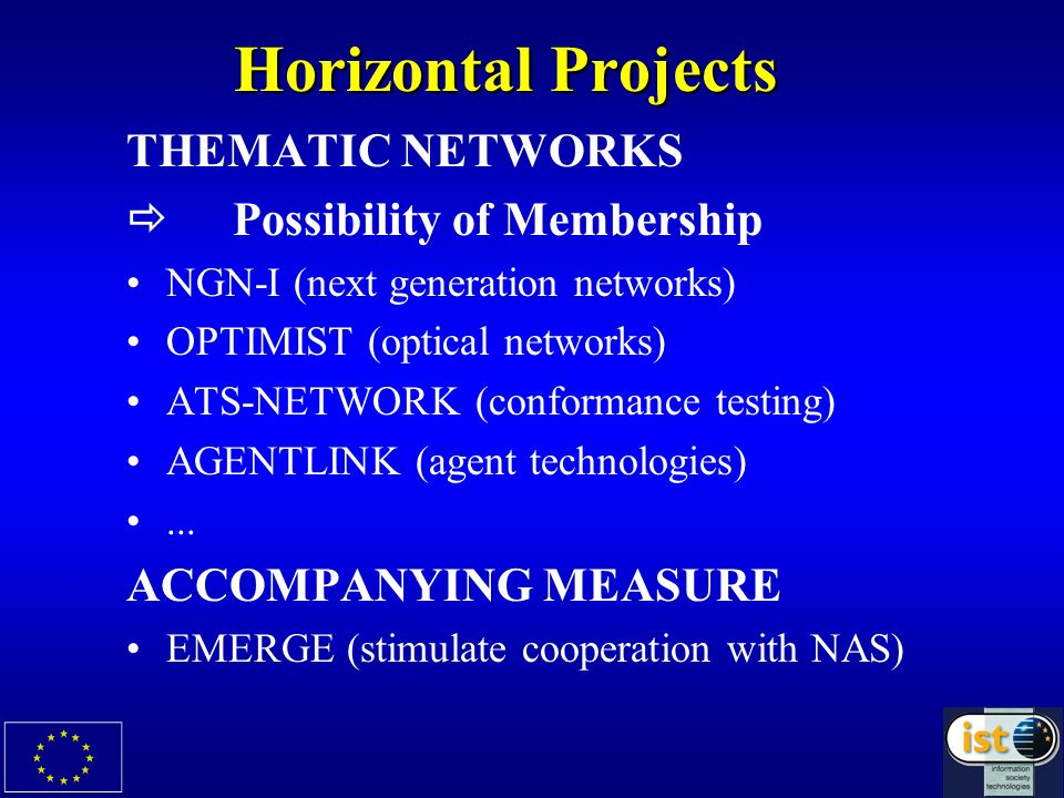 Horizontal Projects THEMATIC NETWORKS Possibility of Membership NGN-I (next generation networks) OPTIMIST (optical networks) ATS-NETWORK (conformance testing) AGENTLINK (agent technologies)...