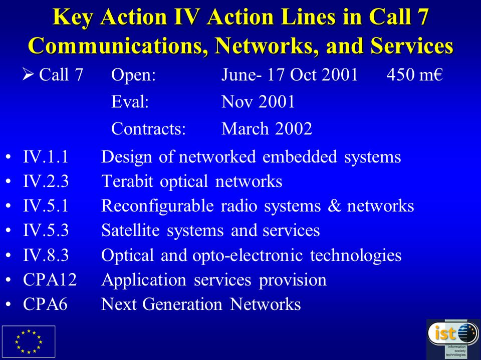 Key Action IV Action Lines in Call 7 Communications, Networks, and Services IV.1.1Design of networked embedded systems IV.2.3Terabit optical networks