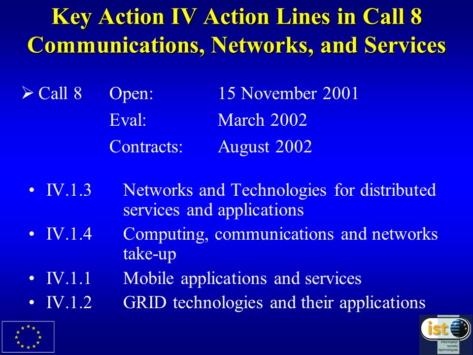 Key Action IV Action Lines in Call 8 Communications, Networks, and Services IV.1.3Networks and Technologies for distributed services and applications IV.1.4Computing, communications and networks take-up IV.1.1Mobile applications and services IV.1.2GRID technologies and their applications Call 8Open:15 November 2001 Eval:March 2002 Contracts:August 2002