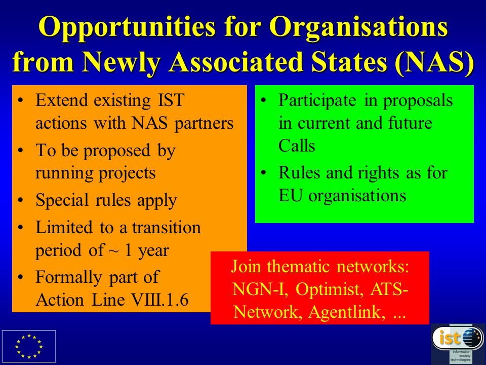 Opportunities for Organisations from Newly Associated States (NAS) Participate in proposals in current and future Calls Rules and rights as for EU organisations Extend existing IST actions with NAS partners To be proposed by running projects Special rules apply Limited to a transition period of ~ 1 year Formally part of Action Line VIII.1.6 Join thematic networks: NGN-I, Optimist, ATS- Network, Agentlink,...