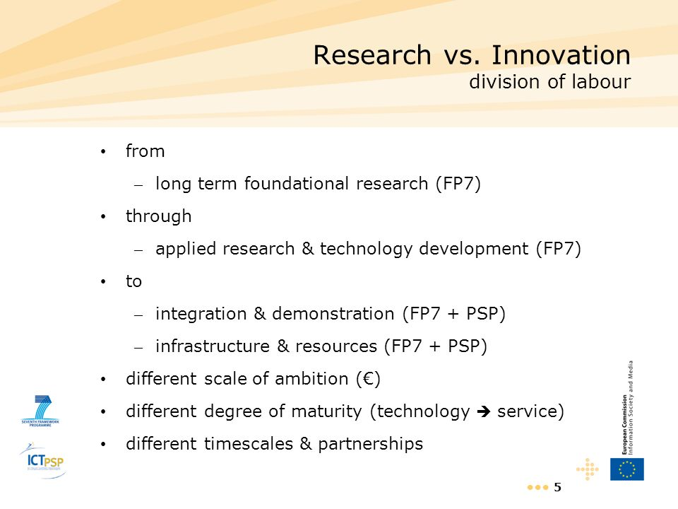 5 Research vs. Innovation division of labour from – long term foundational research (FP7) through – applied research & technology development (FP7) to