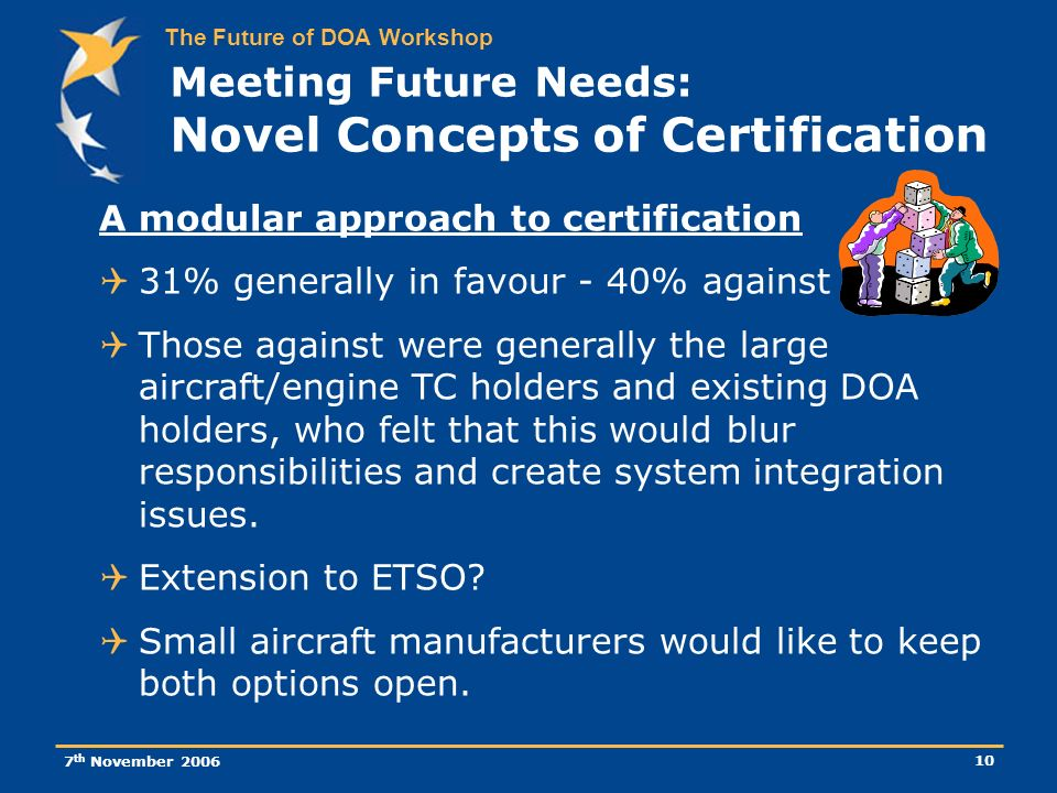 The Future of DOA Workshop 7 th November 2006 10 Meeting Future Needs: Novel Concepts of Certification A modular approach to certification 31% generally in favour - 40% against Those against were generally the large aircraft/engine TC holders and existing DOA holders, who felt that this would blur responsibilities and create system integration issues.