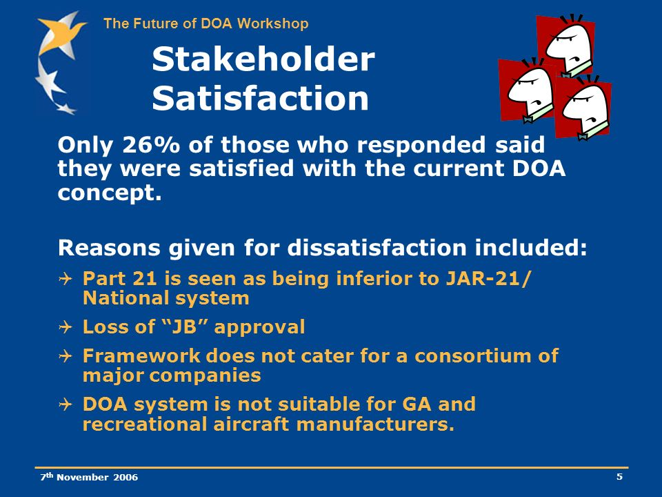 The Future of DOA Workshop 7 th November 2006 5 Stakeholder Satisfaction Reasons given for dissatisfaction included: Part 21 is seen as being inferior to JAR-21/ National system Loss of JB approval Framework does not cater for a consortium of major companies DOA system is not suitable for GA and recreational aircraft manufacturers.