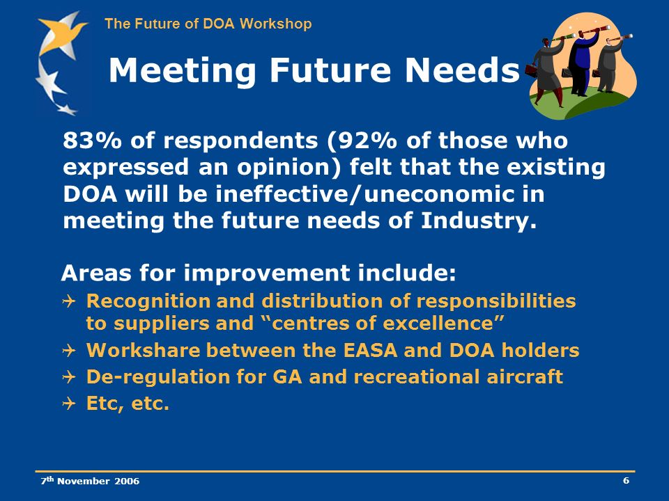 The Future of DOA Workshop 7 th November 2006 6 Meeting Future Needs Areas for improvement include: Recognition and distribution of responsibilities to suppliers and centres of excellence Workshare between the EASA and DOA holders De-regulation for GA and recreational aircraft Etc, etc.