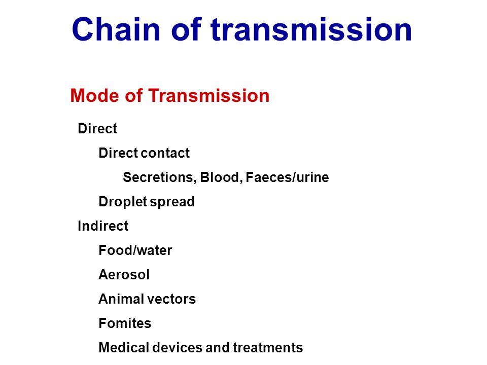 Chain of transmission Direct Direct contact Secretions, Blood, Faeces/urine Droplet spread Indirect Food/water Aerosol Animal vectors Fomites Medical
