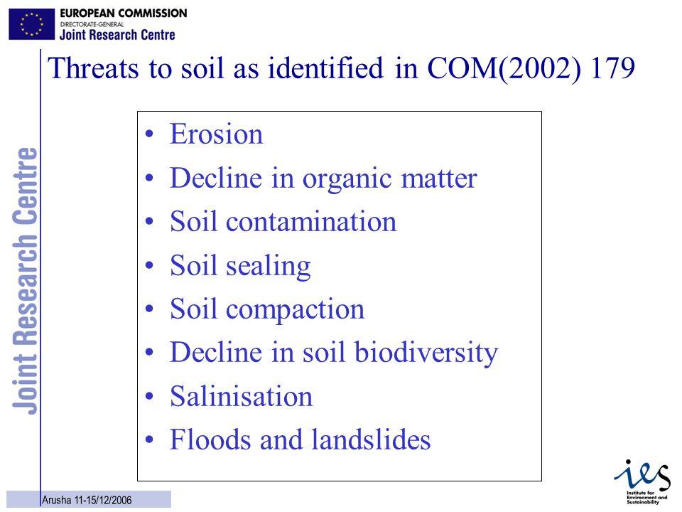 4 Arusha 11-15/12/2006 Threats to soil as identified in COM(2002) 179 Erosion Decline in organic matter Soil contamination Soil sealing Soil compactio