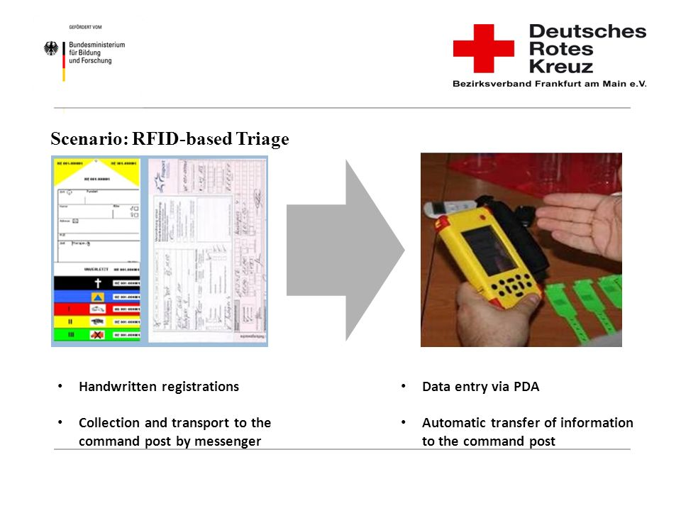 Scenario: RFID-based Triage Handwritten registrations Collection and transport to the command post by messenger Data entry via PDA Automatic transfer