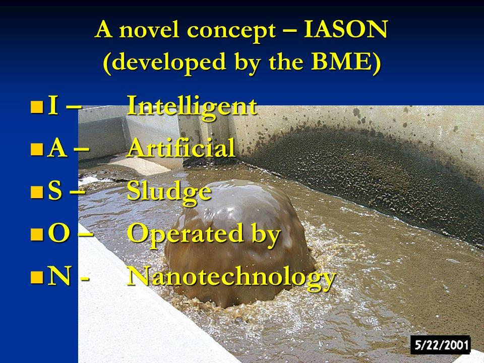 A novel concept – IASON (developed by the BME) I – Intelligent I – Intelligent A – Artificial A – Artificial S – Sludge S – Sludge O – Operated by O – Operated by N - Nanotechnology N - Nanotechnology