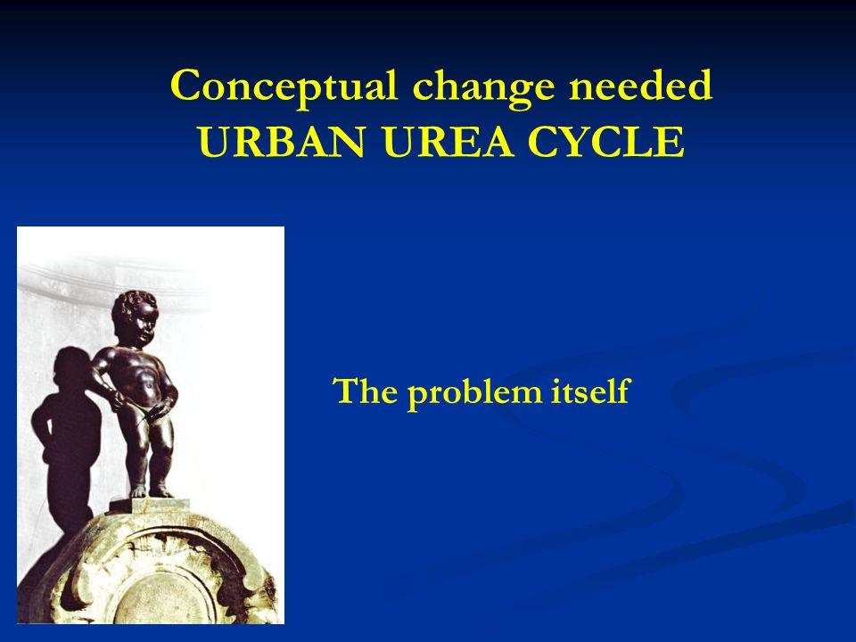 Conceptual change needed URBAN UREA CYCLE The problem itself