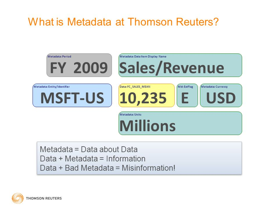 What is Metadata at Thomson Reuters.
