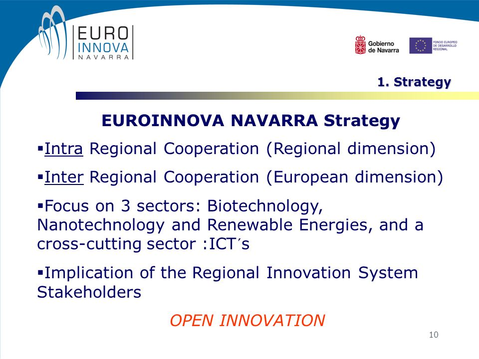 10 EUROINNOVA NAVARRA Strategy Intra Regional Cooperation (Regional dimension) Inter Regional Cooperation (European dimension) Focus on 3 sectors: Biotechnology, Nanotechnology and Renewable Energies, and a cross-cutting sector :ICT´s Implication of the Regional Innovation System Stakeholders OPEN INNOVATION 1.
