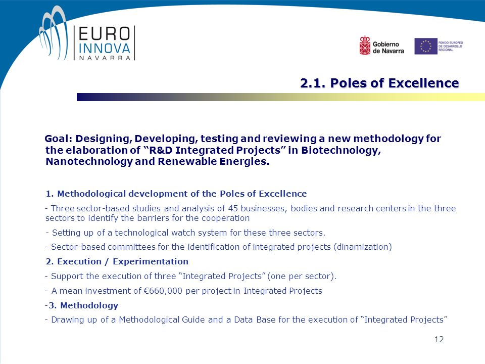 12 Goal: Designing, Developing, testing and reviewing a new methodology for the elaboration of R&D Integrated Projects in Biotechnology, Nanotechnology and Renewable Energies.