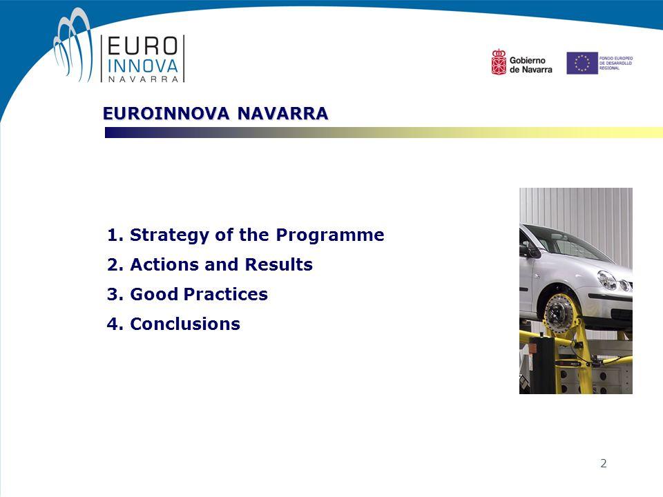 2 EUROINNOVA NAVARRA EUROINNOVA NAVARRA 1. Strategy of the Programme 2.