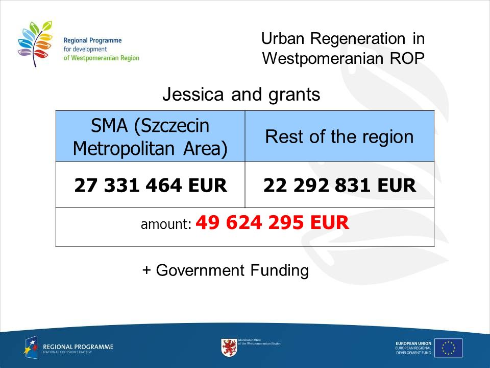 Jessica and grants SMA (Szczecin Metropolitan Area) Rest of the region EUR EUR amount: EUR + Government Funding Urban Regeneration in Westpomeranian ROP