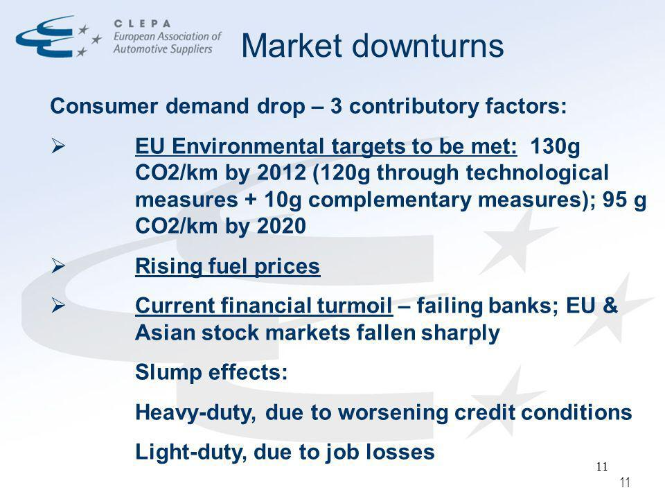 11 Market downturns Consumer demand drop – 3 contributory factors: EU Environmental targets to be met: 130g CO2/km by 2012 (120g through technological