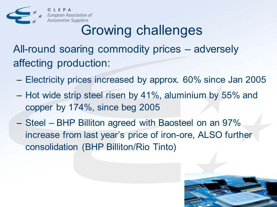 13 Growing challenges All-round soaring commodity prices – adversely affecting production: –Electricity prices increased by approx. 60% since Jan 2005