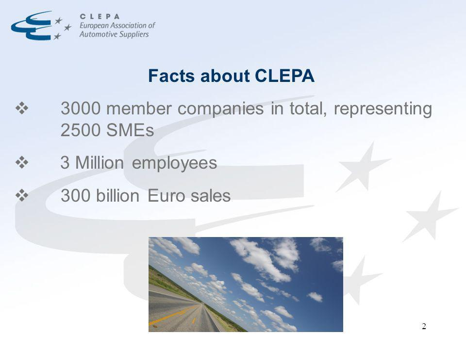 2 Facts about CLEPA 3000 member companies in total, representing 2500 SMEs 3 Million employees 300 billion Euro sales