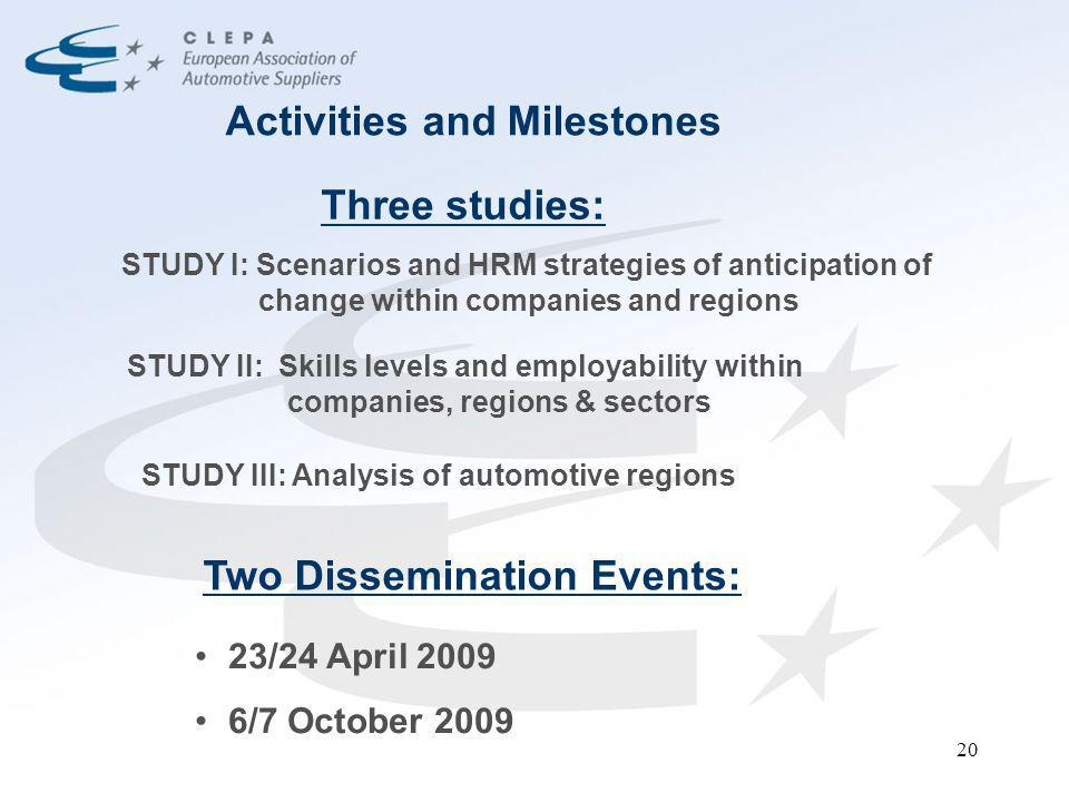 20 Activities and Milestones STUDY I: Scenarios and HRM strategies of anticipation of change within companies and regions Three studies: STUDY II: Ski