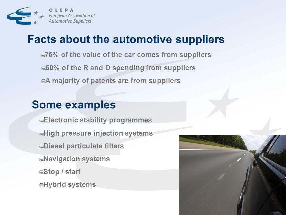6 Facts about the automotive suppliers 75% of the value of the car comes from suppliers 50% of the R and D spending from suppliers A majority of paten